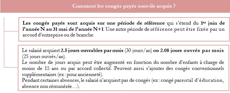 Les Conges Payes Social Expertise